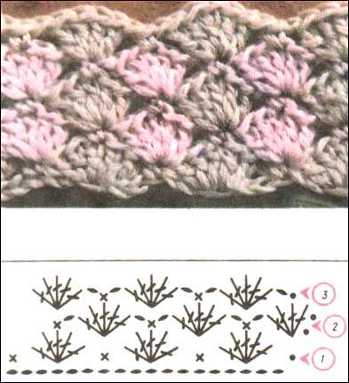 Узор вязания - схема